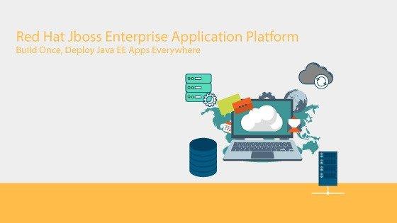 Red Hat Jboss Enterprise Application Platform Build Once, Deploy Java EE Apps Everywhere